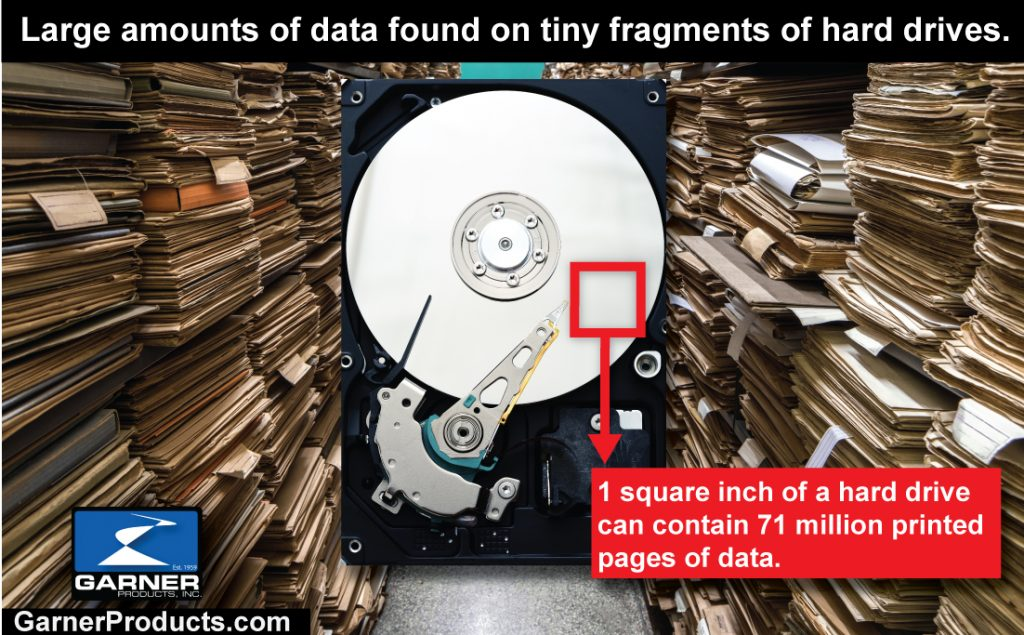 hard drive degaussing is safer than shredding